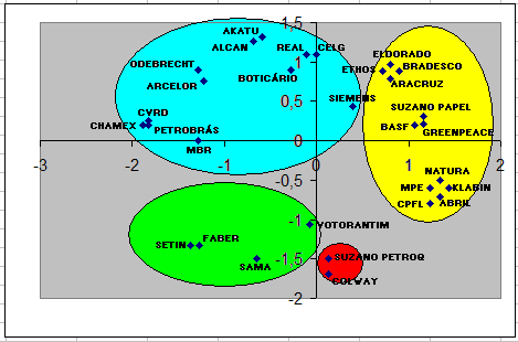 http://www.labjor.unicamp.br/comciencia/img/rio+20/ar_antonio/img1.png